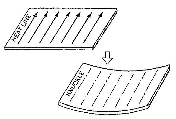 Forming steel plate pada proses pembangunan kapal