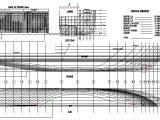 linesplan