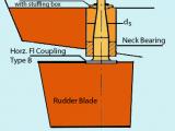 spade-rudder